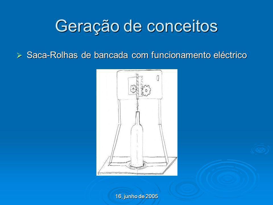 Geração de conceitos Saca-Rolhas de bancada com funcionamento eléctrico 16, junho de 2005
