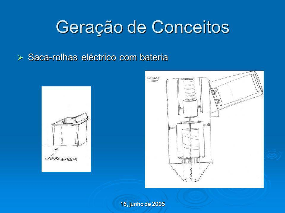 Geração de Conceitos Saca-rolhas eléctrico com bateria