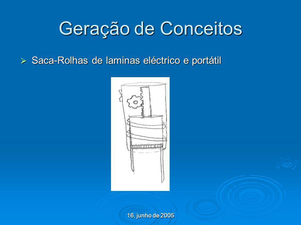 Geração de Conceitos Saca-Rolhas de laminas eléctrico e portátil