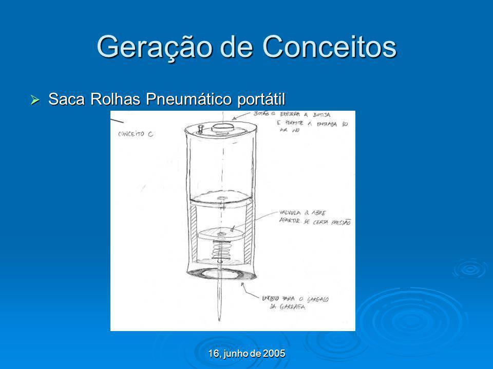 Geração de Conceitos Saca Rolhas Pneumático portátil 16, junho de 2005