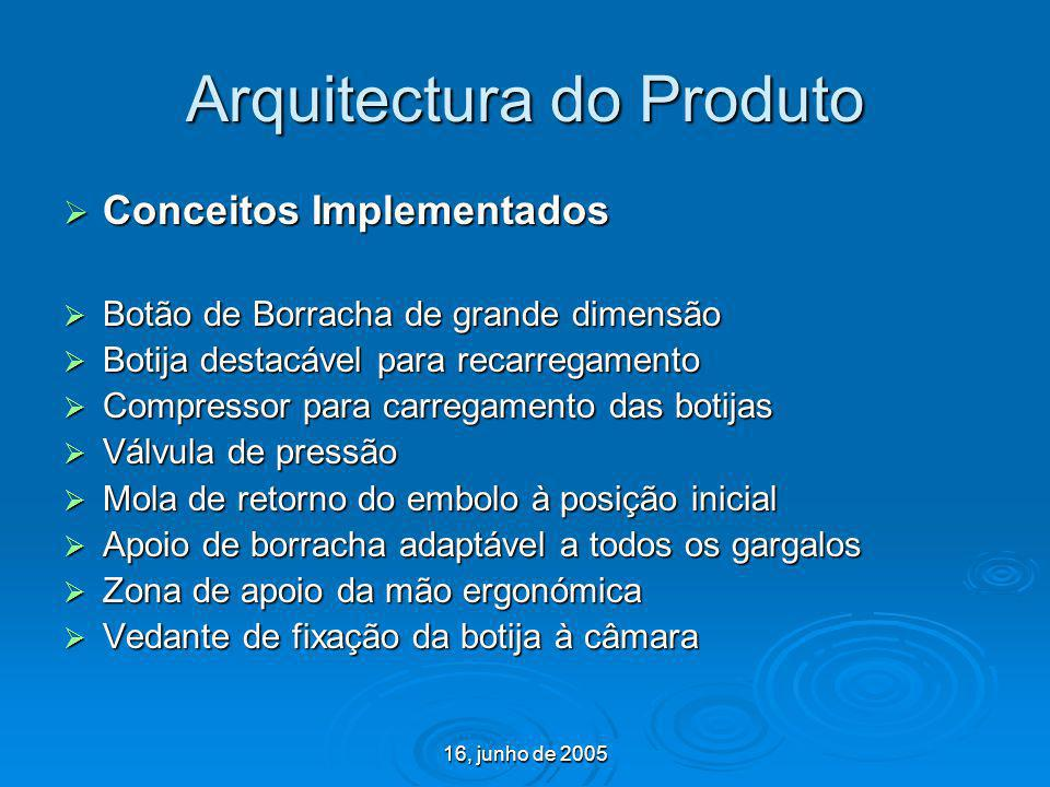 Arquitectura do Produto