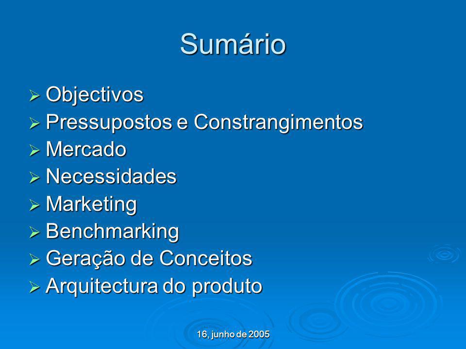 Sumário Objectivos Pressupostos e Constrangimentos Mercado