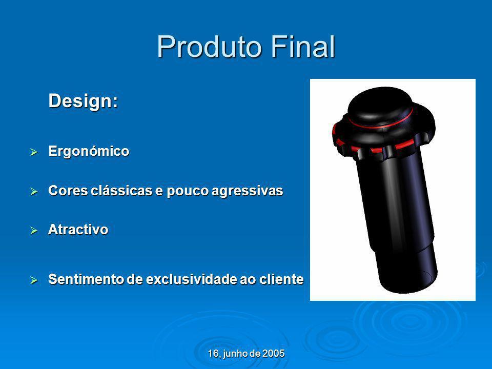 Produto Final Design: Ergonómico Cores clássicas e pouco agressivas