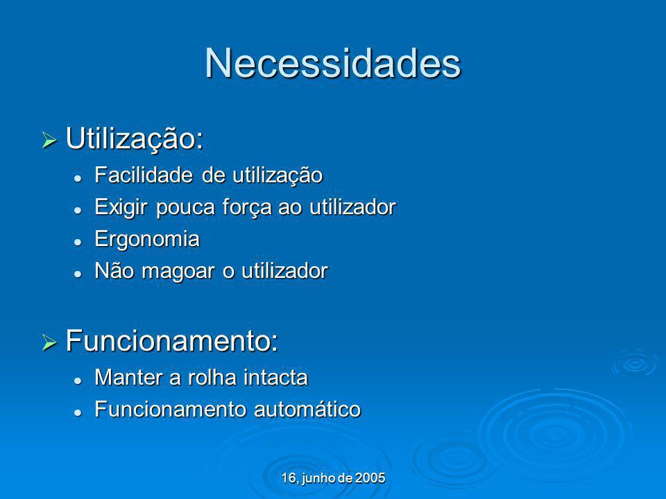 Necessidades Utilização: Funcionamento: Facilidade de utilização