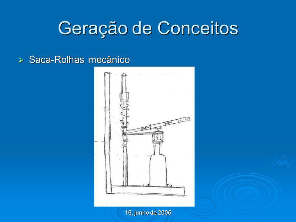 Geração de Conceitos Saca-Rolhas mecânico 16, junho de 2005