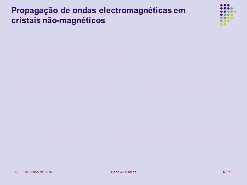 Propagação de ondas electromagnéticas em cristais não-magnéticos