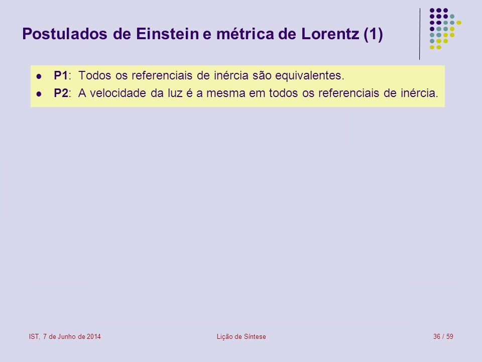 Postulados de Einstein e métrica de Lorentz (1)