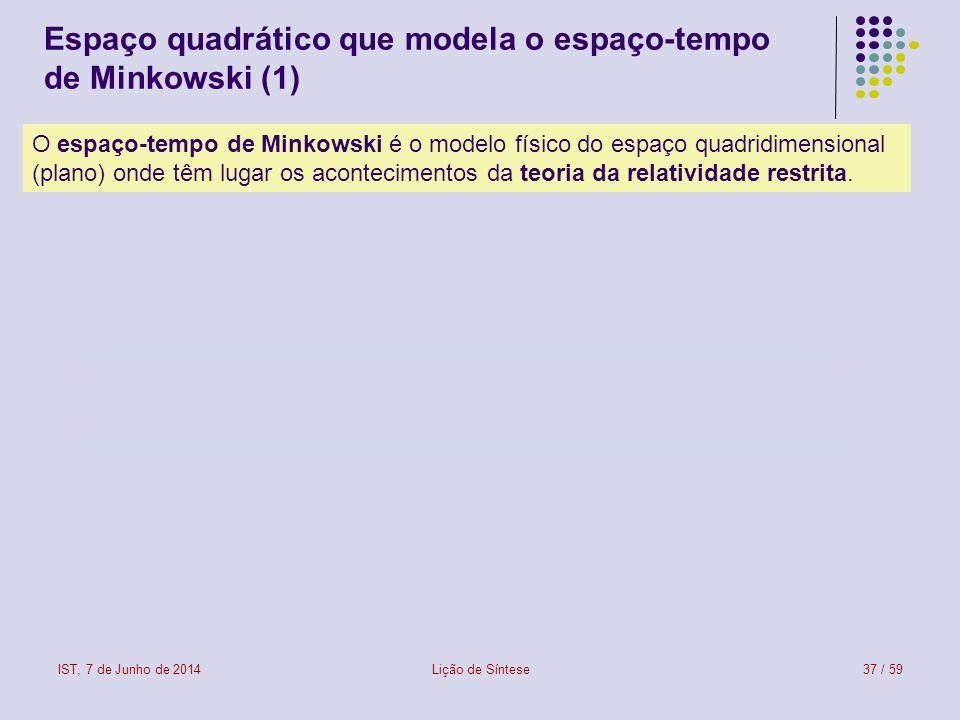 Espaço quadrático que modela o espaço-tempo de Minkowski (1)