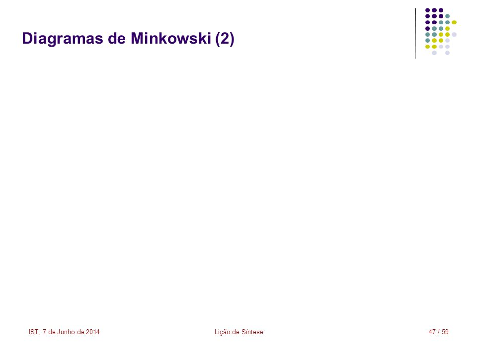Diagramas de Minkowski (2)