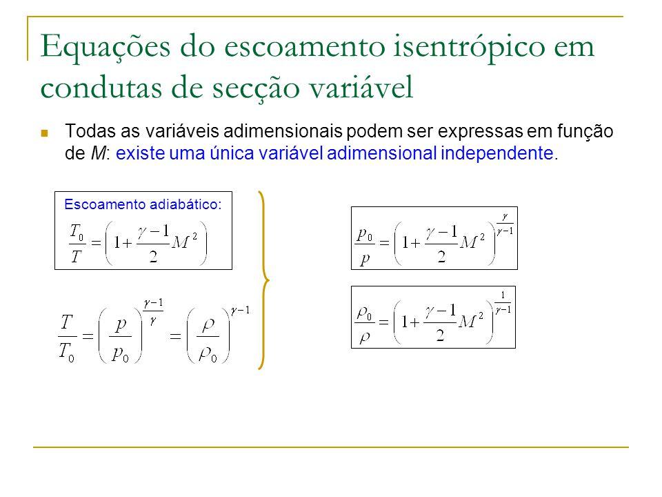 Equações do escoamento isentrópico em condutas de secção variável