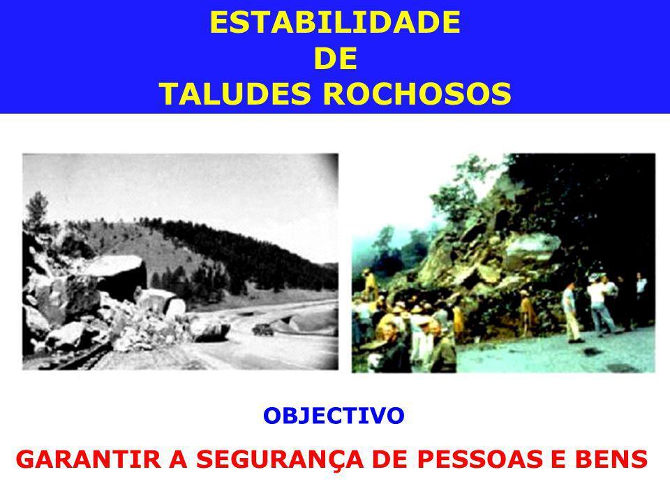 ESTABILIDADE DE TALUDES ROCHOSOS