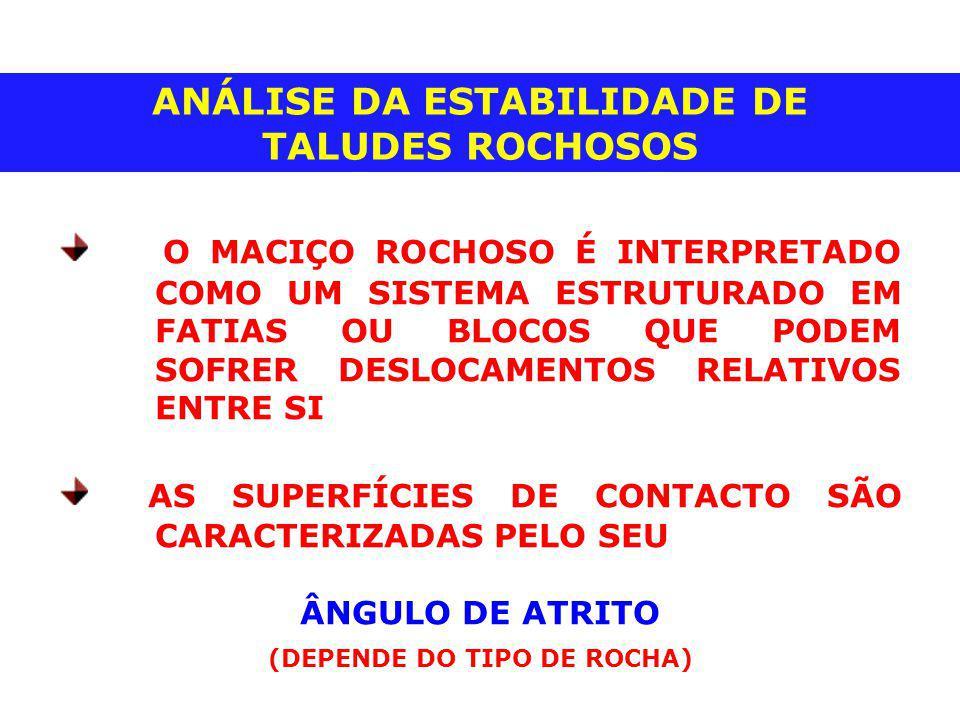ANÁLISE DA ESTABILIDADE DE (DEPENDE DO TIPO DE ROCHA)