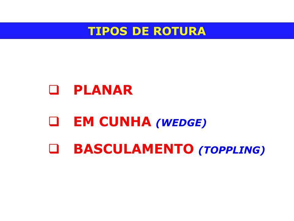 BASCULAMENTO (TOPPLING)