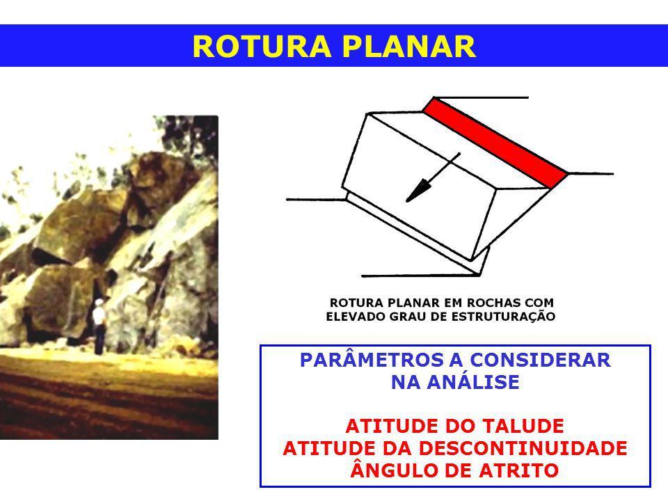PARÂMETROS A CONSIDERAR ATITUDE DA DESCONTINUIDADE
