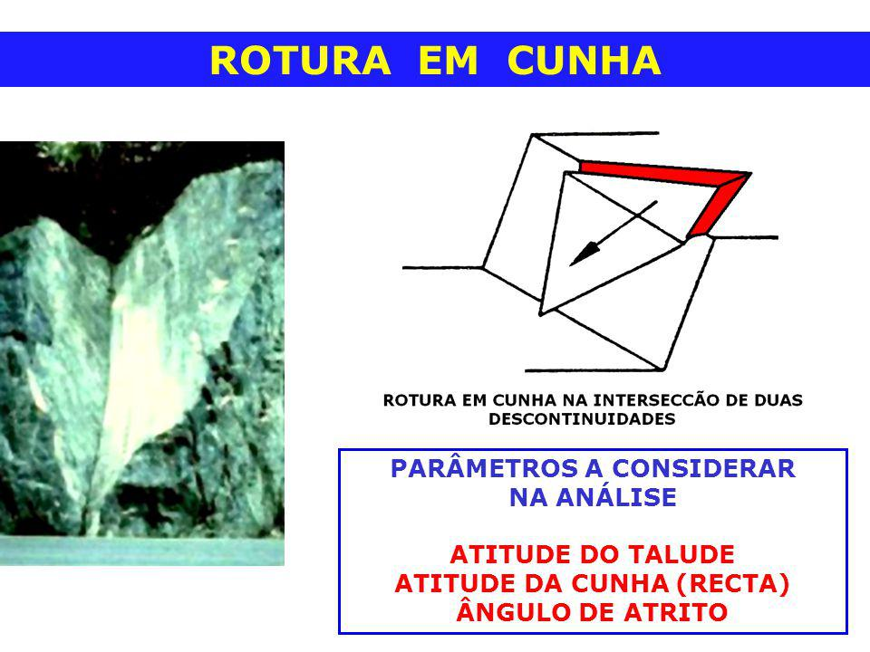 PARÂMETROS A CONSIDERAR ATITUDE DA CUNHA (RECTA)