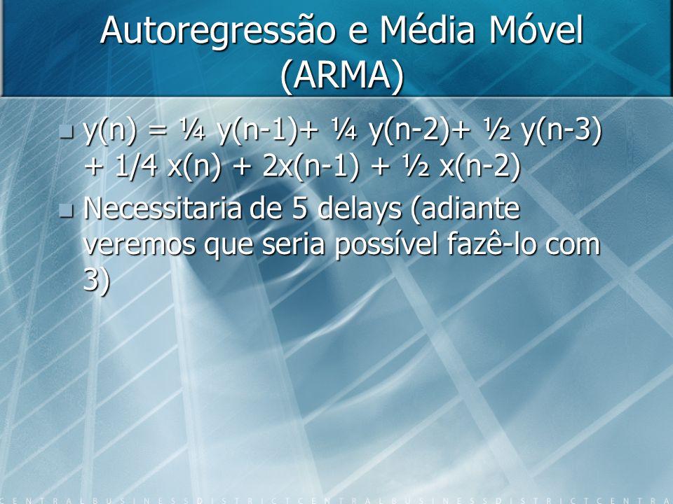 Autoregressão e Média Móvel (ARMA)