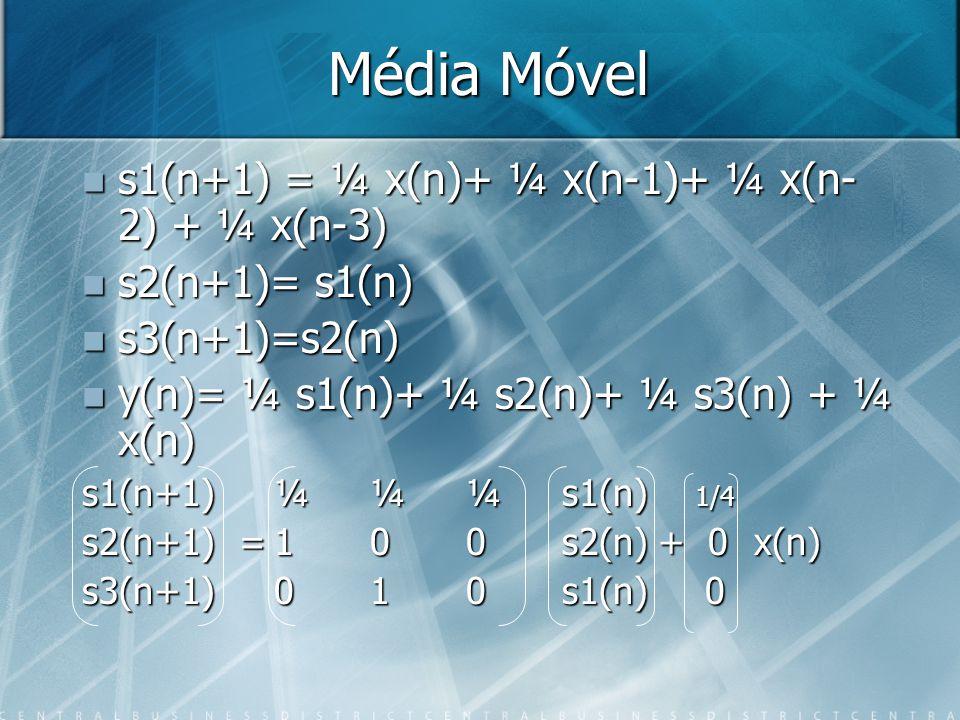 Média Móvel s1(n+1) = ¼ x(n)+ ¼ x(n-1)+ ¼ x(n-2) + ¼ x(n-3)