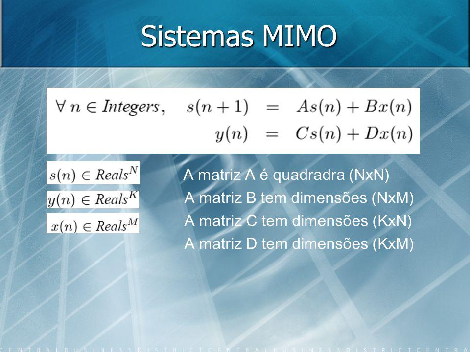 Sistemas MIMO A matriz A é quadradra (NxN)