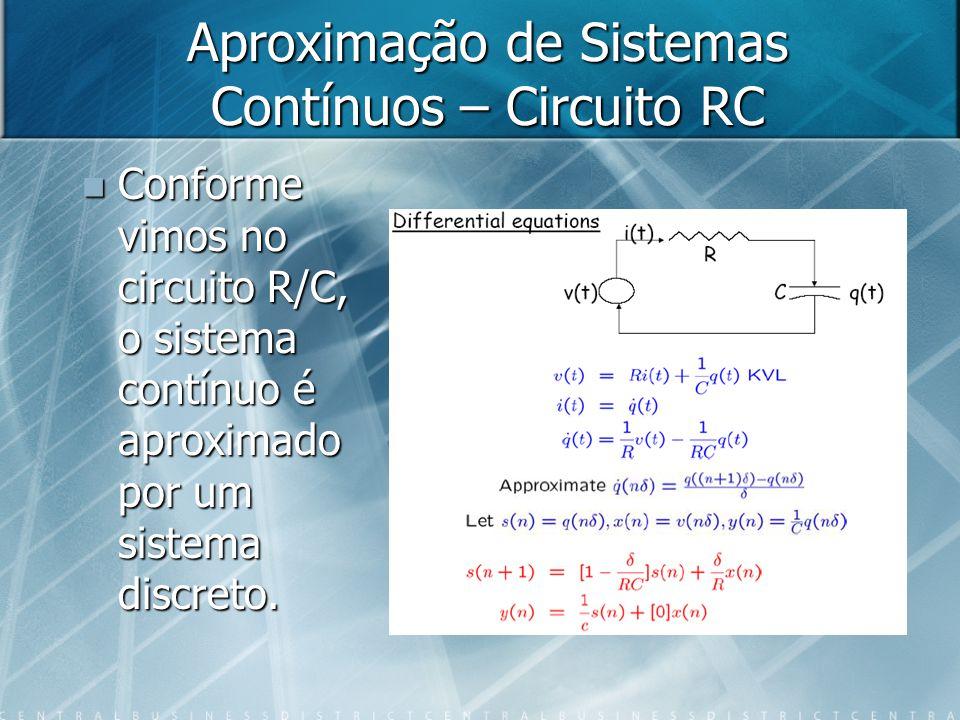 Aproximação de Sistemas Contínuos – Circuito RC