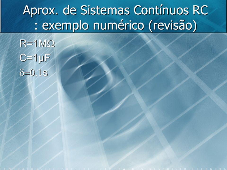 Aprox. de Sistemas Contínuos RC : exemplo numérico (revisão)