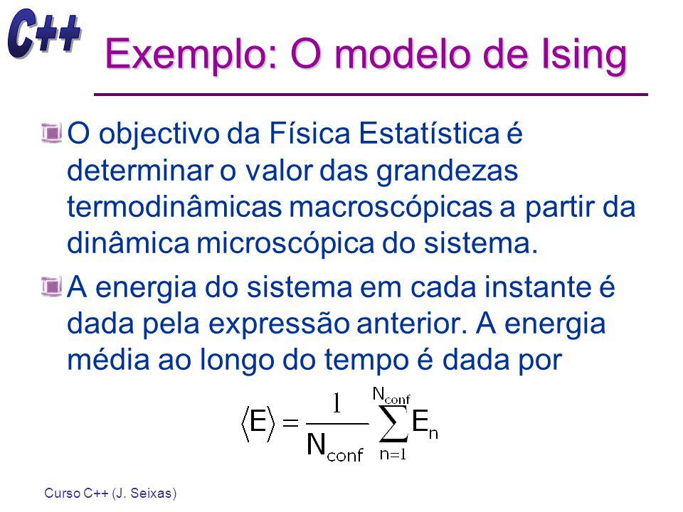 Exemplo: O modelo de Ising