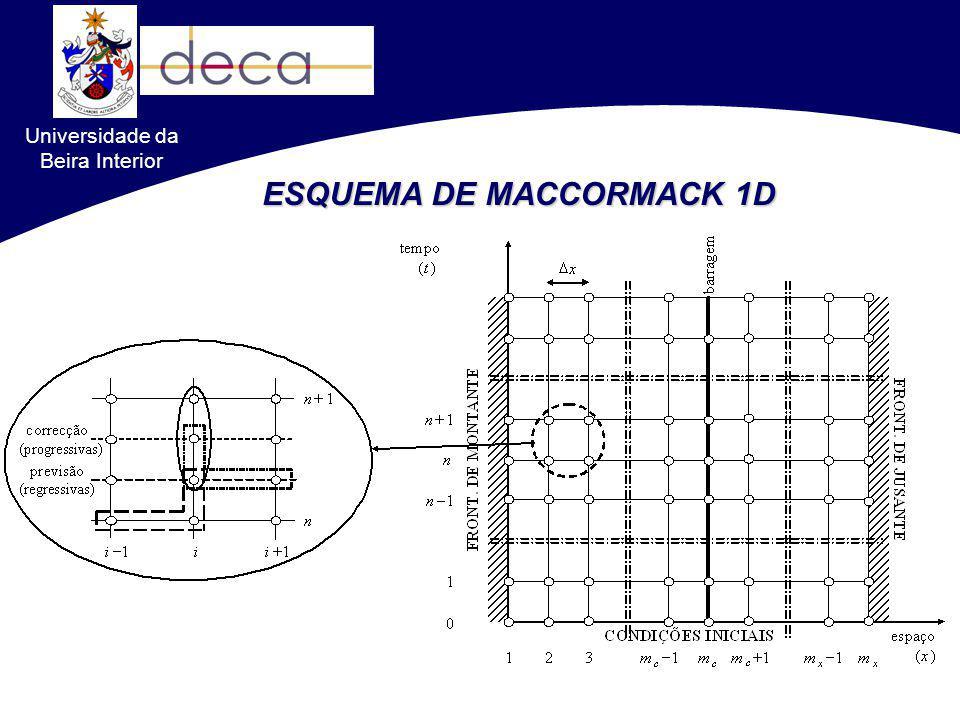 ESQUEMA DE MACCORMACK 1D
