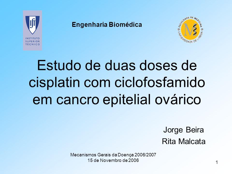 Jorge Beira Rita Malcata