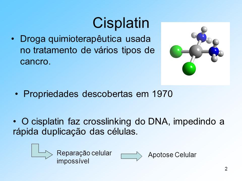 Cisplatin Droga quimioterapêutica usada no tratamento de vários tipos de cancro. Propriedades descobertas em 1970.