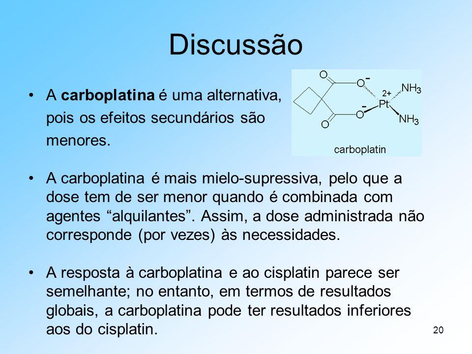 Discussão A carboplatina é uma alternativa,
