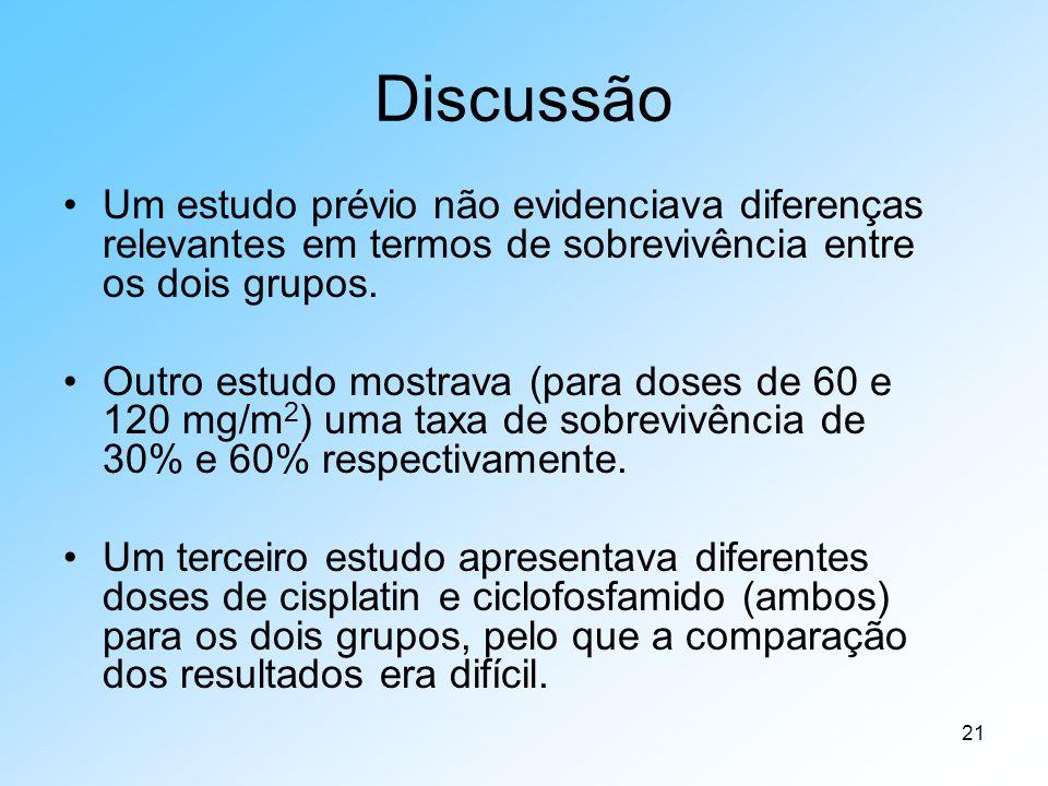Discussão Um estudo prévio não evidenciava diferenças relevantes em termos de sobrevivência entre os dois grupos.
