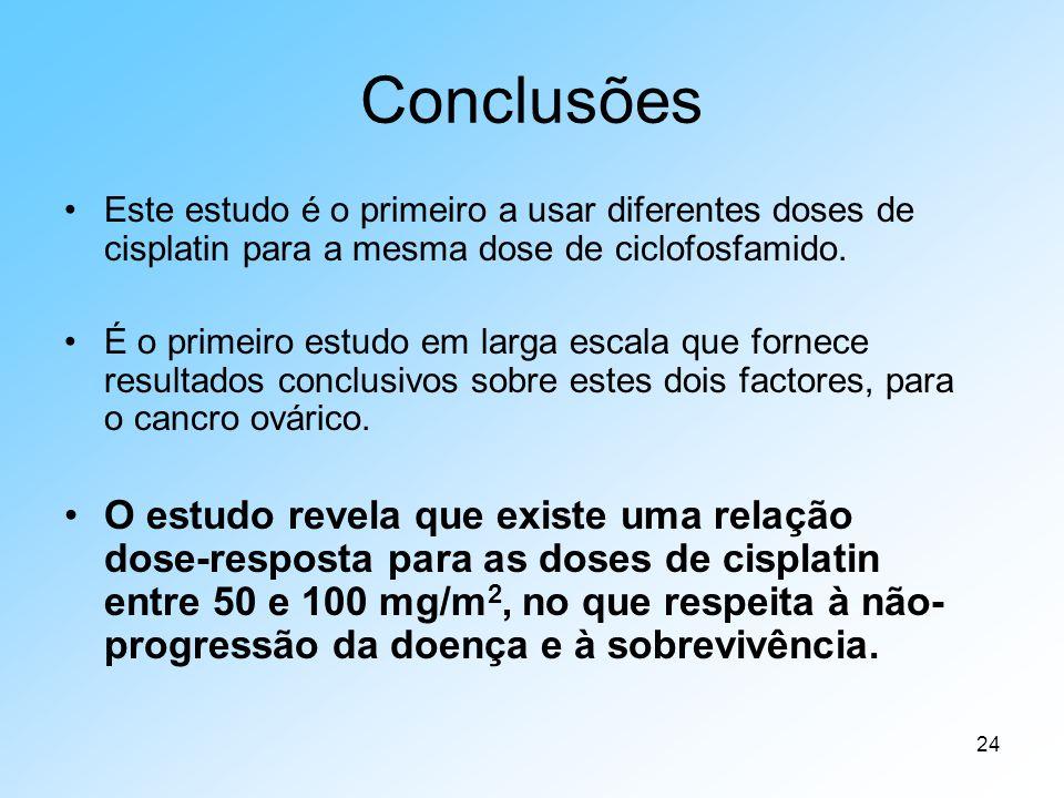 Conclusões Este estudo é o primeiro a usar diferentes doses de cisplatin para a mesma dose de ciclofosfamido.
