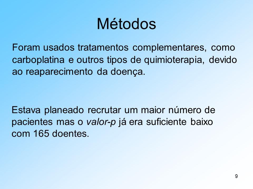 Métodos Foram usados tratamentos complementares, como carboplatina e outros tipos de quimioterapia, devido ao reaparecimento da doença.