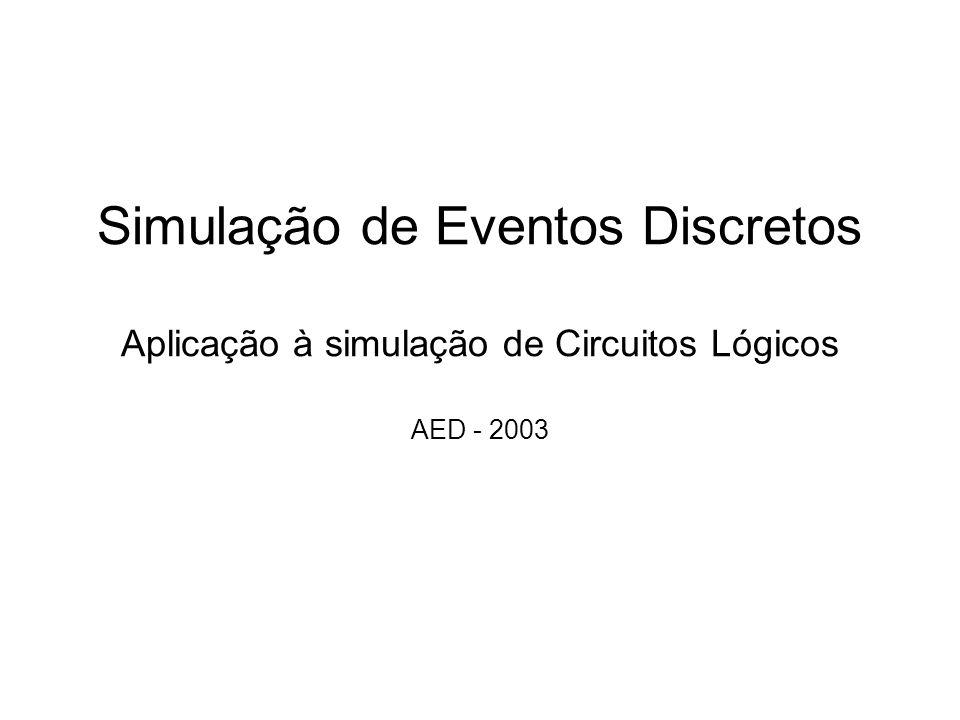 Simulação de Eventos Discretos Aplicação à simulação de Circuitos Lógicos