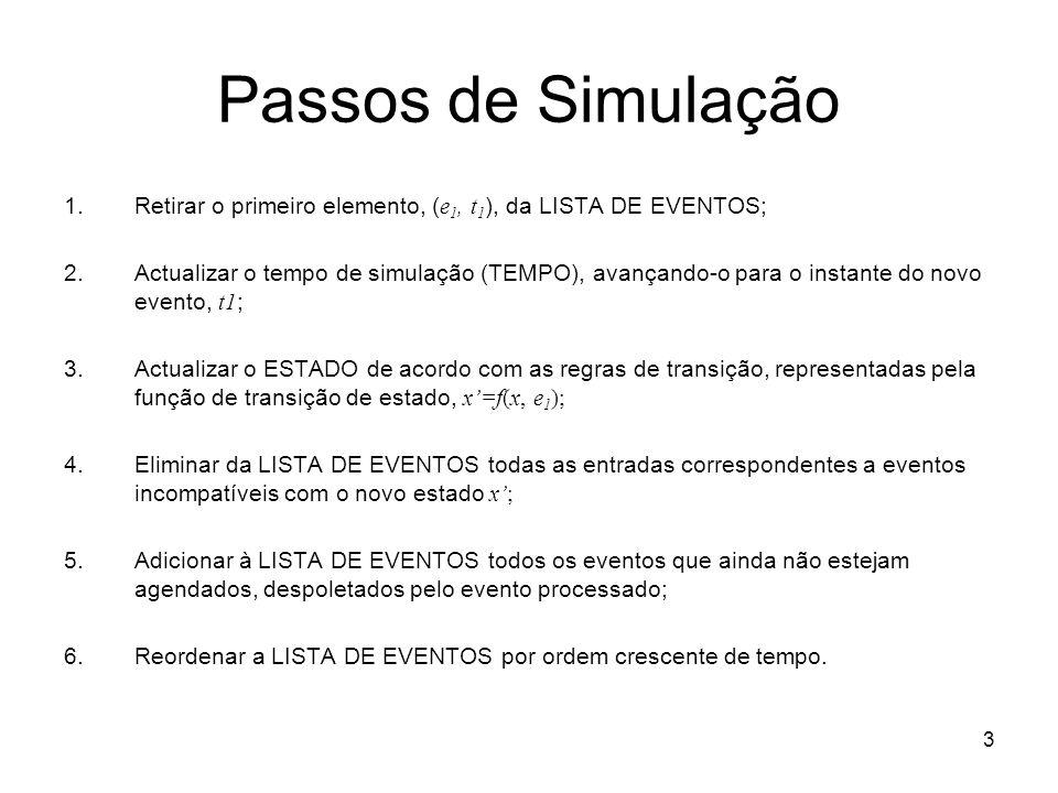 Passos de Simulação Retirar o primeiro elemento, (e1, t1), da LISTA DE EVENTOS;
