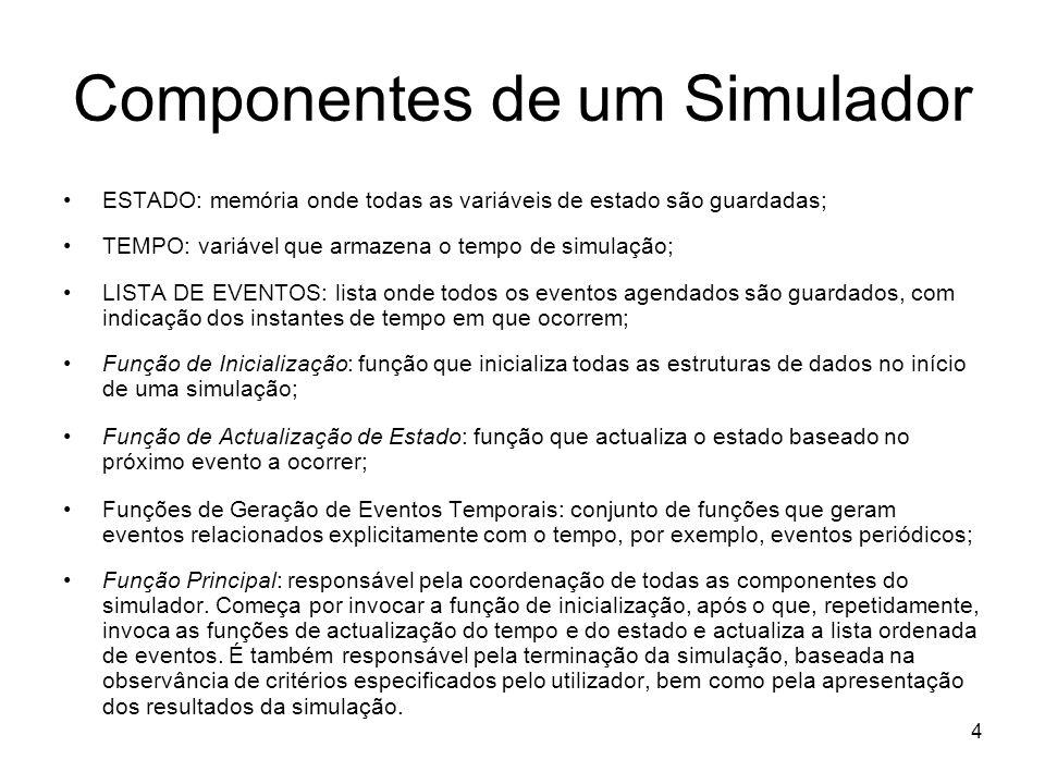 Componentes de um Simulador