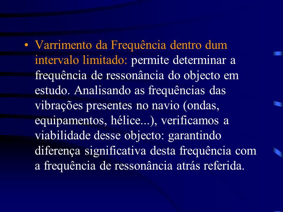Varrimento da Frequência dentro dum intervalo limitado: permite determinar a frequência de ressonância do objecto em estudo.