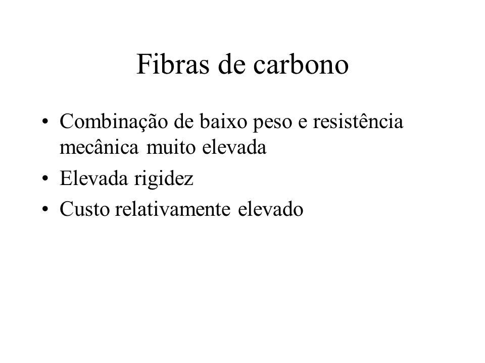 Fibras de carbono Combinação de baixo peso e resistência mecânica muito elevada.