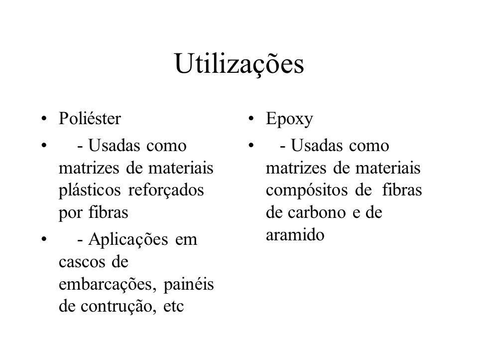 Utilizações Poliéster