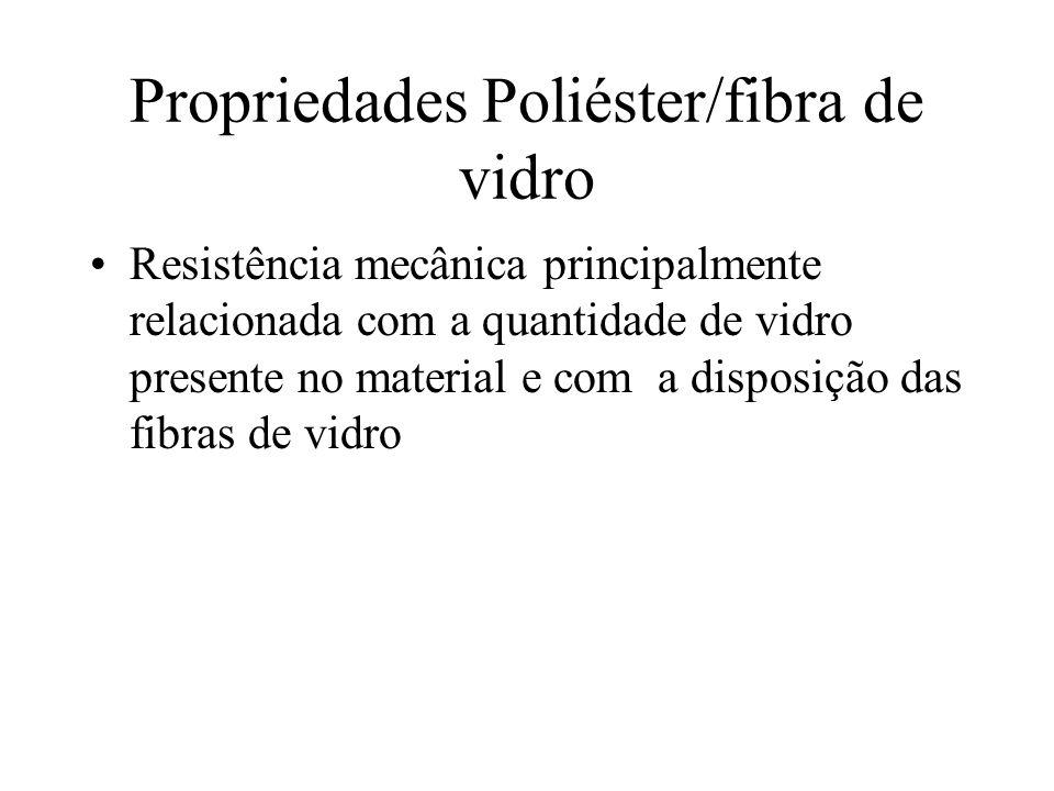 Propriedades Poliéster/fibra de vidro