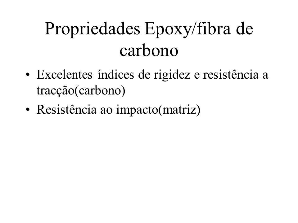 Propriedades Epoxy/fibra de carbono