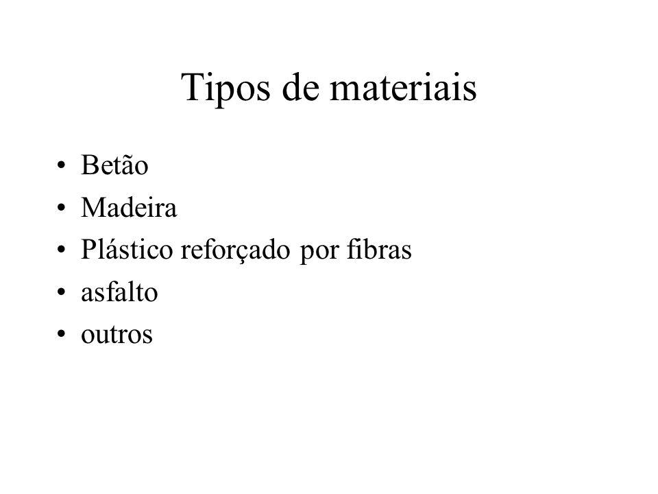 Tipos de materiais Betão Madeira Plástico reforçado por fibras asfalto
