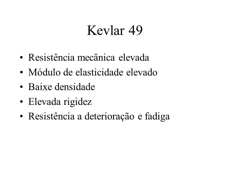 Kevlar 49 Resistência mecânica elevada Módulo de elasticidade elevado