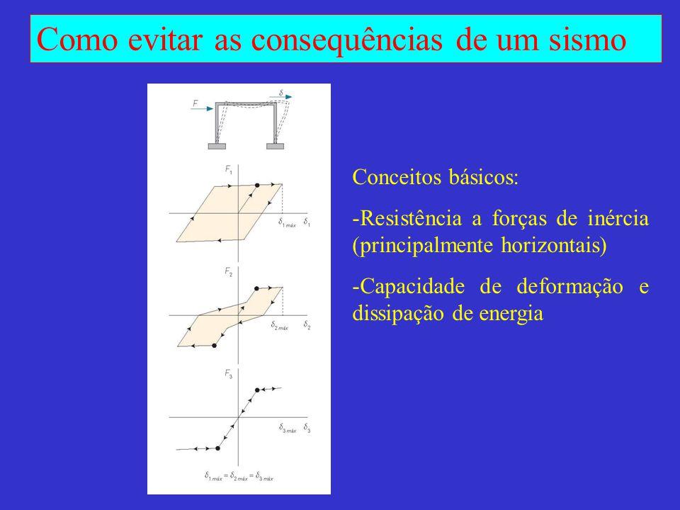 Conceitos básicos: Resistência a forças de inércia (principalmente horizontais) Capacidade de deformação e dissipação de energia.