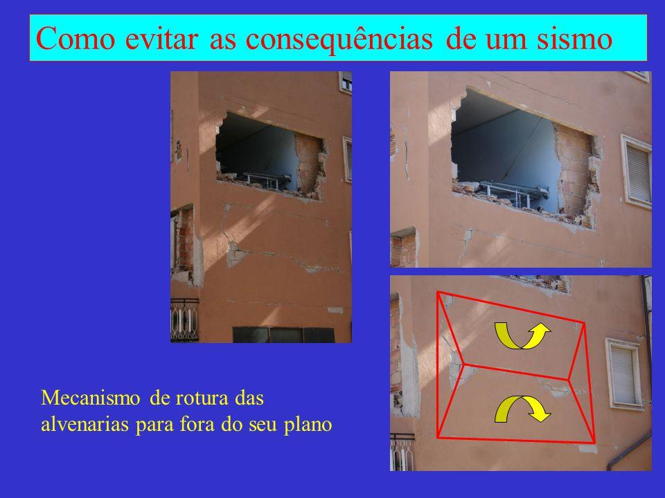Mecanismo de rotura das alvenarias para fora do seu plano