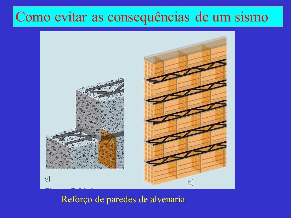 Reforço de paredes de alvenaria