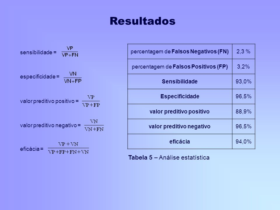 valor preditivo positivo valor preditivo negativo