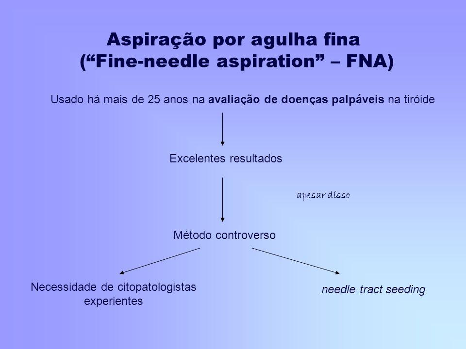 Aspiração por agulha fina ( Fine-needle aspiration – FNA)