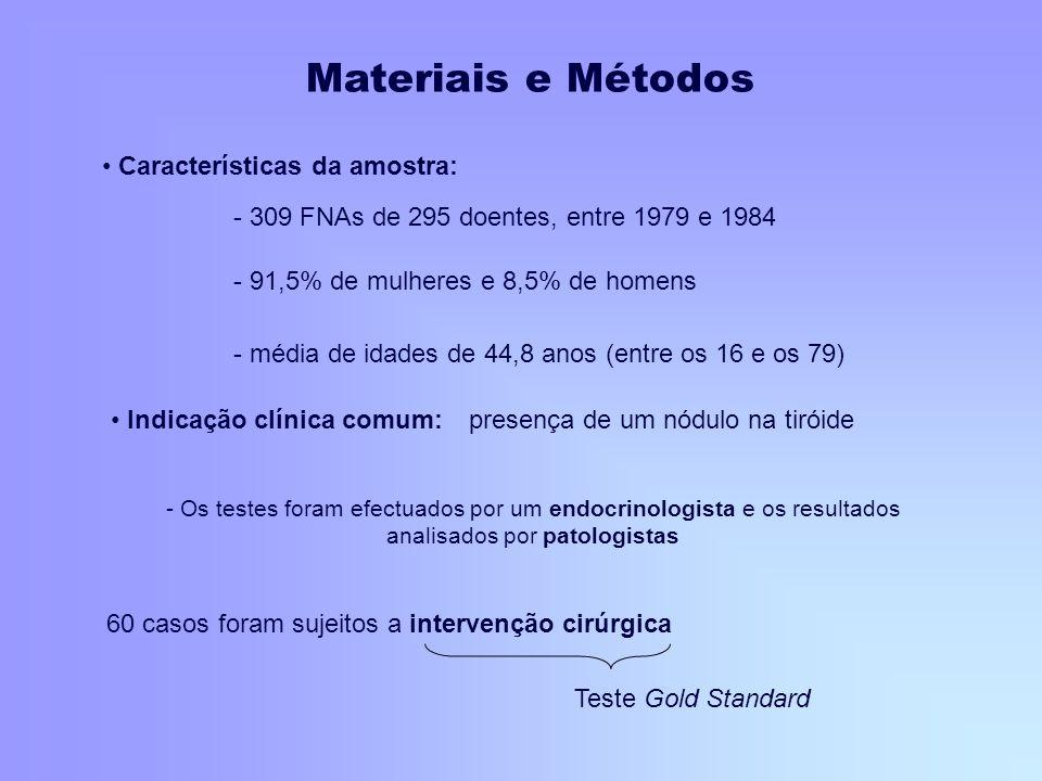 Materiais e Métodos Características da amostra: