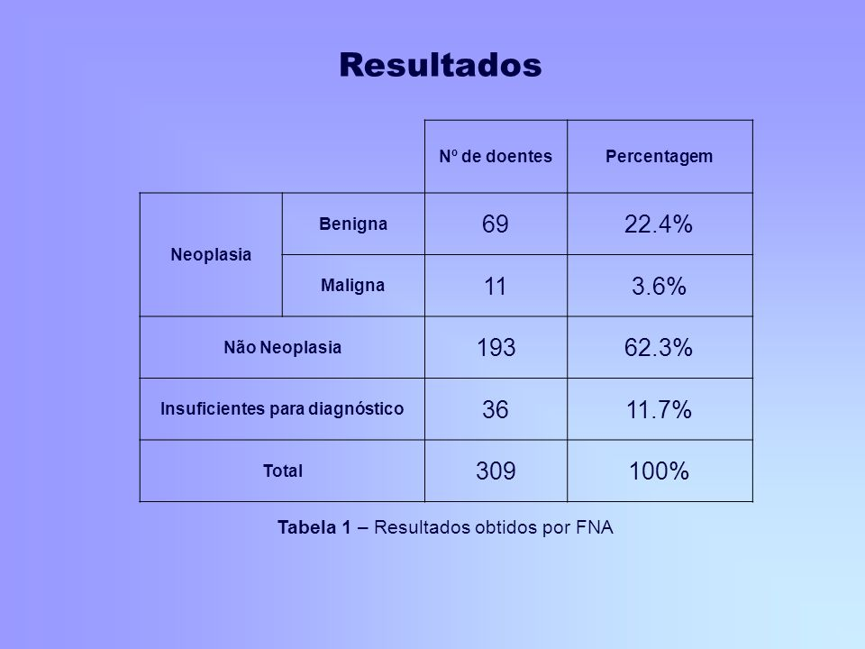 Insuficientes para diagnóstico