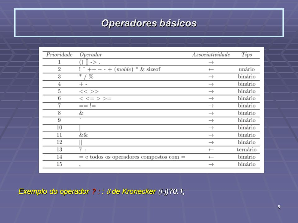 Operadores básicos Exemplo do operador : :  de Kronecker (i-j) 0:1;